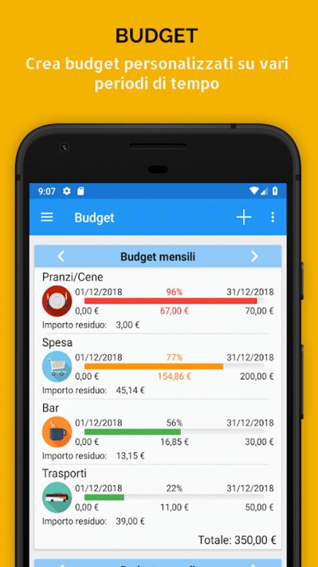 Fast Budget, suddividi i budget per categorie